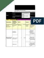 Kirklees Advocacy Service SROI Spreadsheet