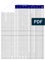 Hardness Conversion Chart.
