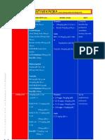 Antibiotik Dosis.pdf