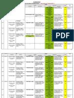 Eurokody Wprowadzanie Tabela Marzec 2011
