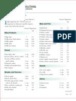 Cp 0403 Magnesium Rich Foods