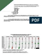 bipartidismo político PP-PSOE y su estructuración territorial andaluza(10ª parte-ciudades menores de 500 habitantes)