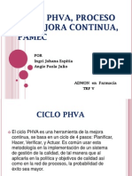 Ciclo Phva, Proceso de Mejora Continua,