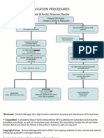 DFO Publication Process Flow Chart
