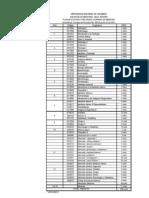 Plan de Estudios Medicina 2012 Unal