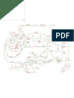 Benzene Road Map