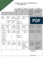 Rencana Bulanan Kepala Ruang Melati Periode Bulan September 2012