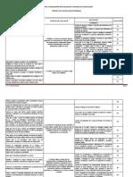 CRITERIOS evaluacion_3Ciclo