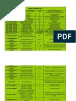 ΠΕΡΙΒΑΛΛΟΝΤΙΚΗ ΑΓΩΓΗ 2012 -13