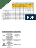 Modelo LAIA_CSP.xls