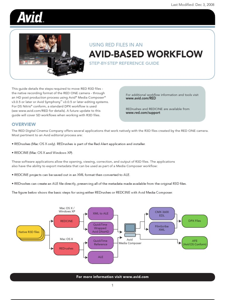 Avid and RED Camera Workflow | Xslt | Computer File