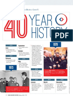 Highlights from the US-China Business Council's 40 Year History