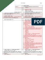 Android Policy Jar Codis 1.1.0 to Viper 1.0.1-Compare