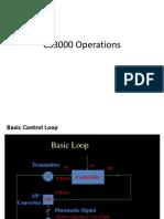 Cs3000 Operation