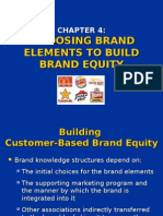 CH4 Building Brand Equity
