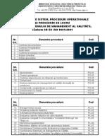 Lista proceduri