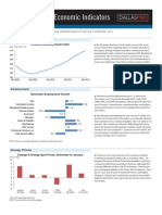 Houston Economic Indicators - February 2013