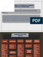 anbientesexternosdelaorganizacion-121009005818-phpapp01