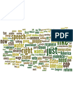SOTU 2013 - Word Cloud View of Live Social Media Comments