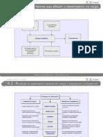 Escalas de avaliação de desenpenho
