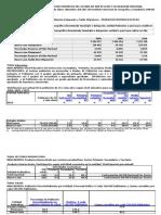 Analisis de Indicadores Socioeconomicos_mexico_2011