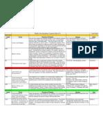 ramaz inter-disciplinary programs list as of 2013