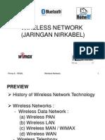 Intro Wireless Network