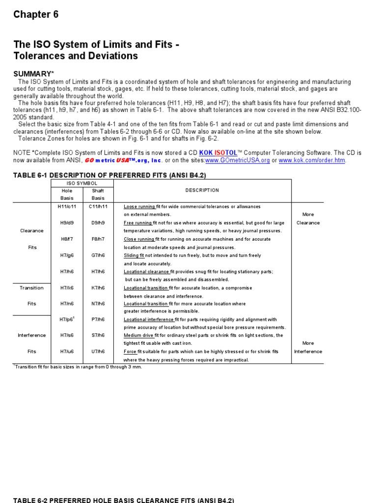tolerance | Engineering Tolerance | Reference
