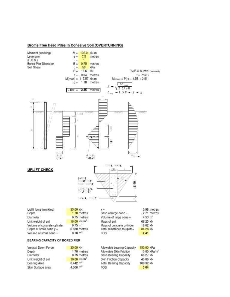 Broms method xls