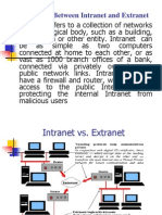 Difference Between Intranet and Extranet 1279249927 Phpapp01