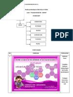 Contoh Membuat Flowchart Sederhana Media Pembelajaran