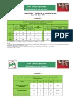 CUADRO RESUMEN LEYES REGLAMENTADAS Y PENDIENTES DE REGLAMENTACIÓN