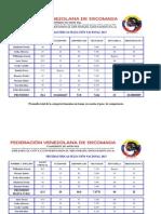 INFORME PRUEBAS FISICAS 2013