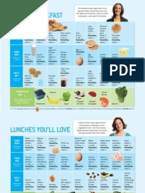 Dieta Weight Watchers
