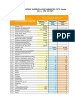 Lista de sustancias contaminantes PRTR-España.pdf