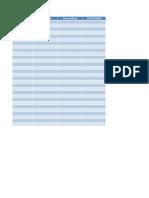 Blank Data Base