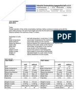 Test Protokoll 28.1.2013 Englisch