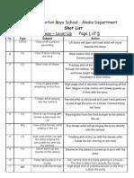 Shot Lists