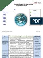 Grades P-8 Science Model Curriculum Ohio