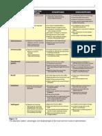 Lippincotts Pharmacology 5th Edition (2012)
