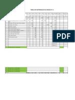 Tabela de Distribuição de Cargas 1 - Referência