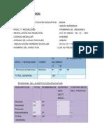 Planificacion Curricular Pei