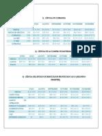 Admon de Las Cuentas Por Cobrar - Copia