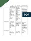 Laboratory and diagnostic examination.docx