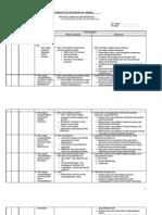 Rencana Intervensi (NCP)