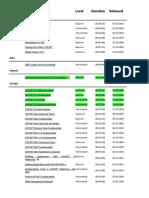 object oriented programming fundamentals in c# pluralsight download