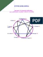 66574206-dispensa-enneagramma