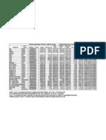 Bitumen  Price List HPCL 16-02-2009