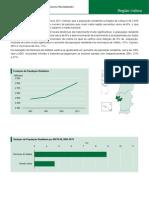 CENSOS 2011 - RESULTADOS PRELIMINARES (REGIÃO LISBOA) [INE]