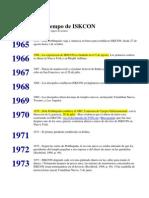 Linea de Tiempo de ISKCON